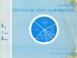 Status of loan agreements